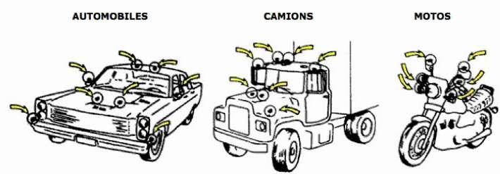 avertisseur ultrason pour animaux sauvages avertisseur ultra son pour voiture moto camion. Black Bedroom Furniture Sets. Home Design Ideas